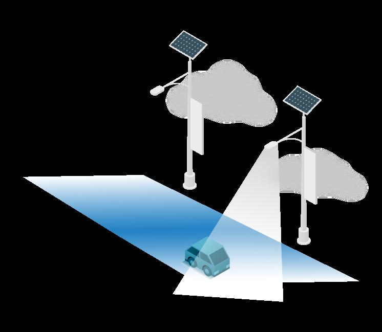 Telelink City Smart Poles