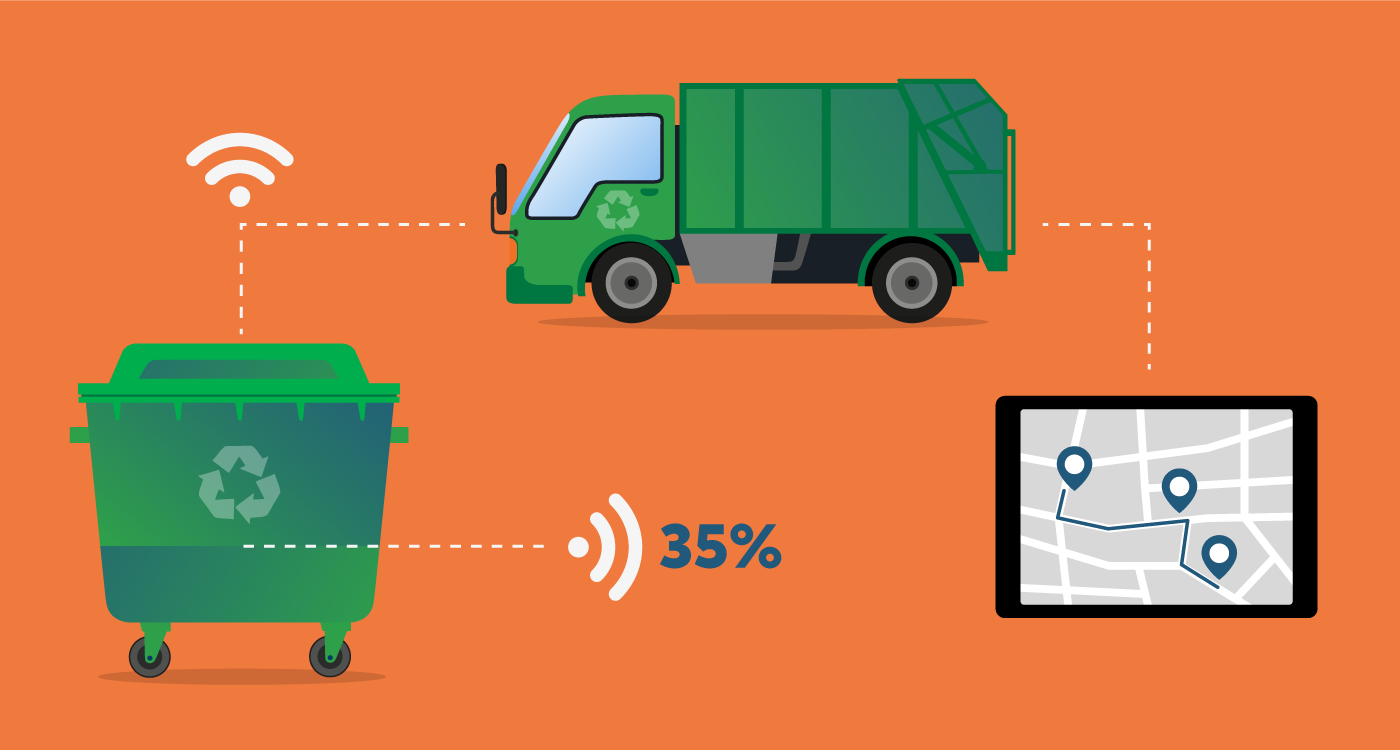 What Does The Future Of Waste Management Look Like 1